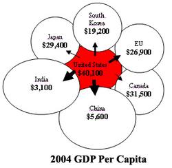 Gdp_per_capita_2